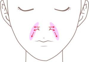 鼻の皮脂が流れる